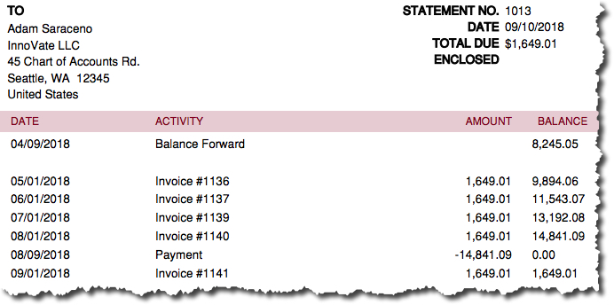 In this preview, the customer's balance forward on 04/09/2018 was $8,245.05. A catch-up payment was made on 08/09/2018 and another invoice sent on 09/01/2018, which accounts for the    TOTAL DUE    at the top.