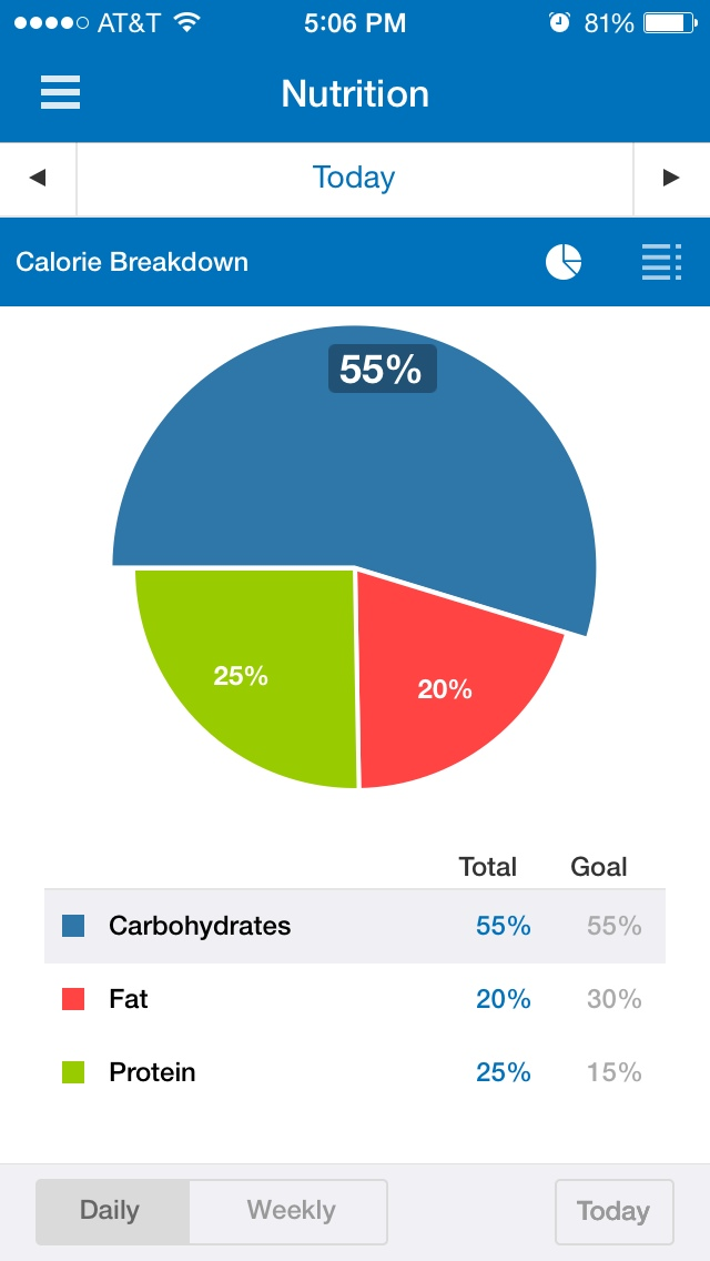 How to start a food journal - MyFitnessPal Ap - Photo of macros graph