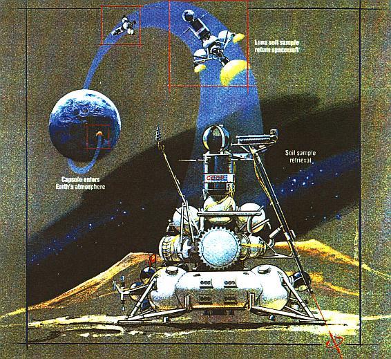 Image: Soviet Luna 24 (https://nssdc.gsfc.nasa.gov/image/spacecraft/luna24-mission.jpg