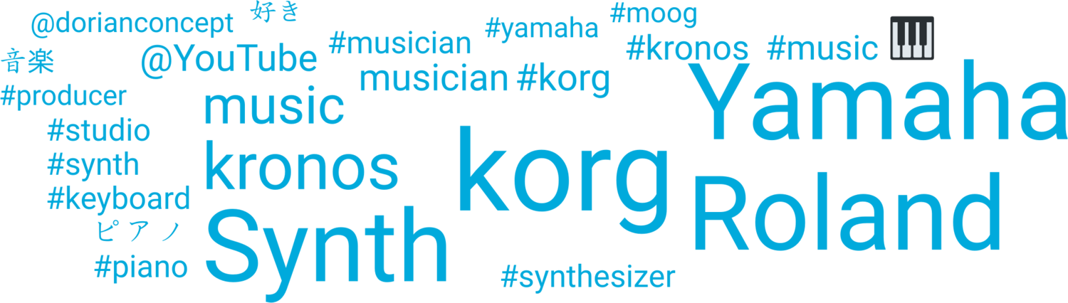 What makes Korg's Kronos the world's favourite hardware synth