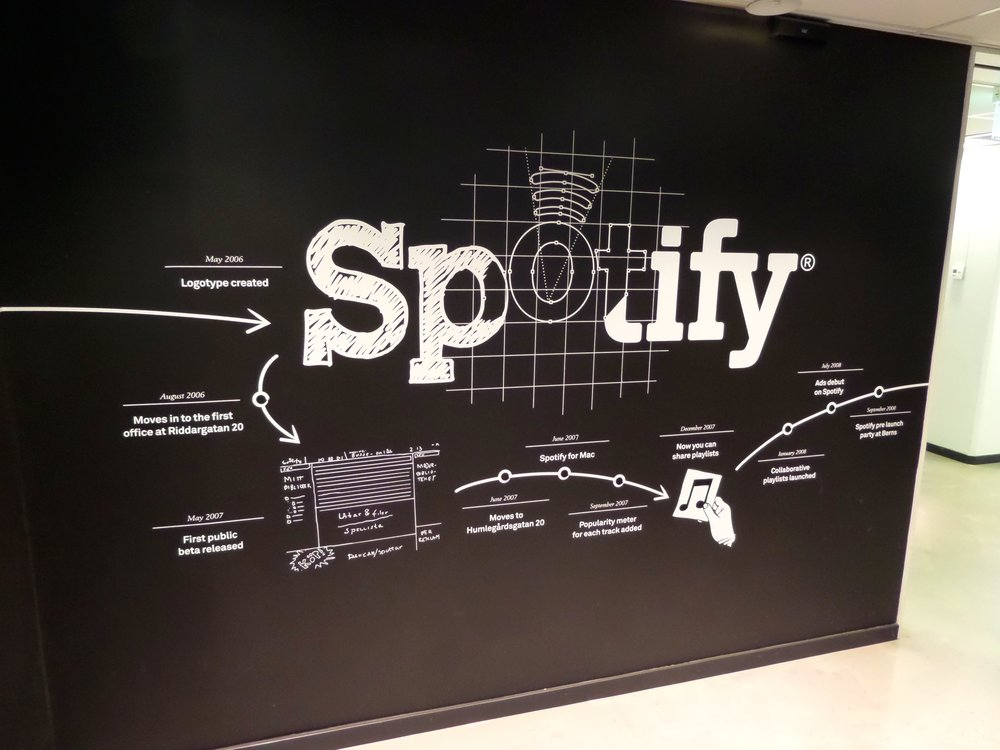 how to become the most listened to artist on spotify playlist