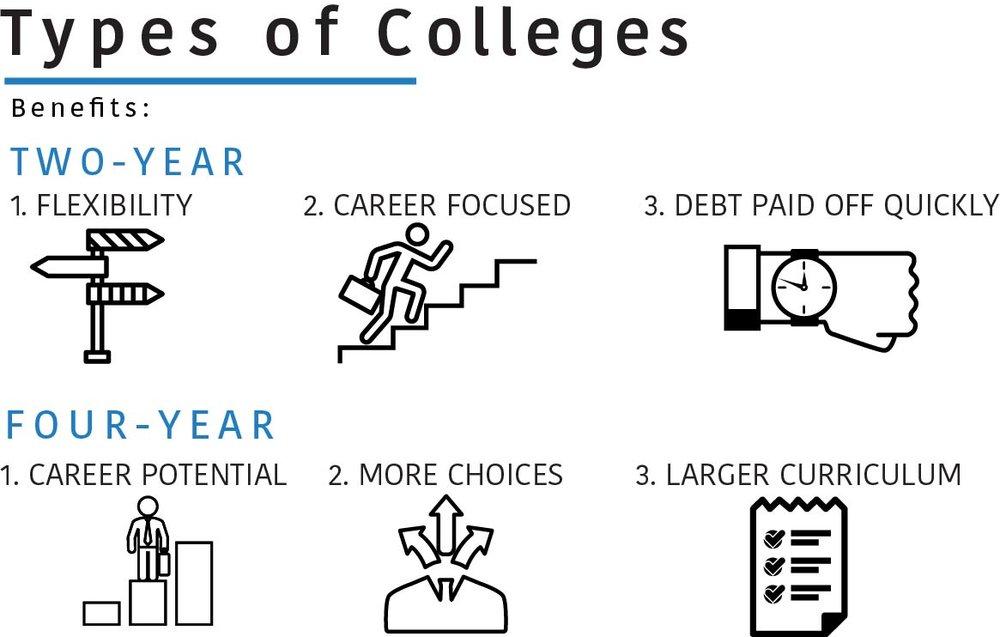types of schools.jpg