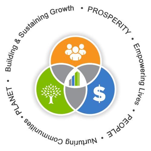 sustainabilitygraphic.png