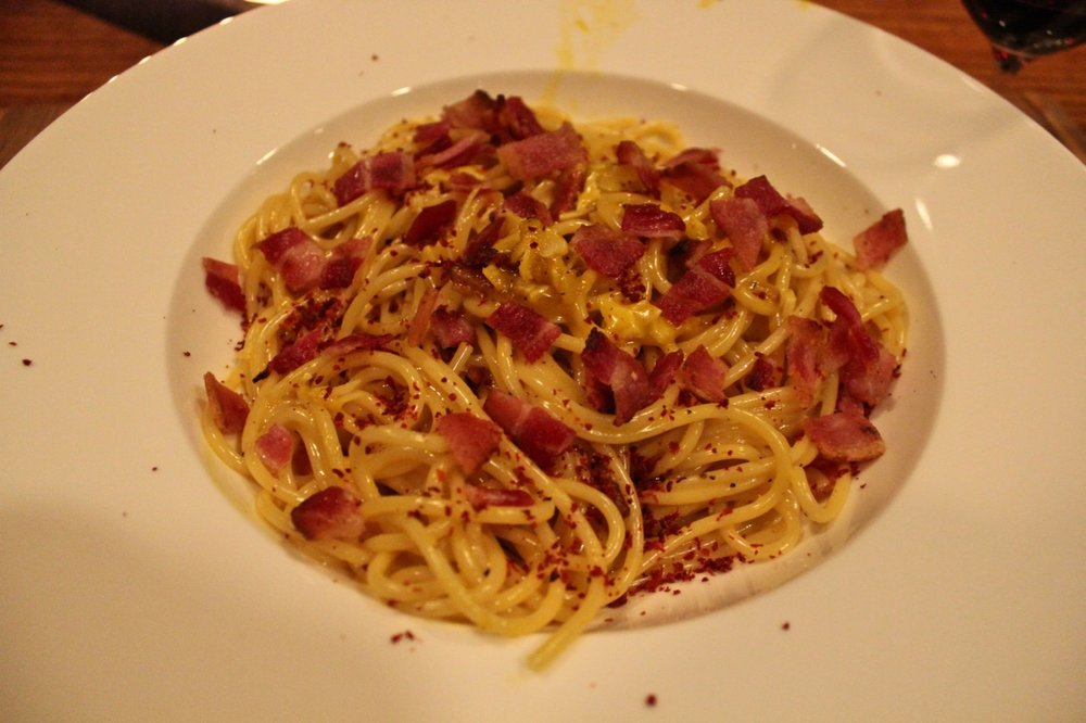 Spaghetti Carbonara to perfection