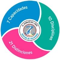 Logo-Componentes-Curso-LG3P.jpg