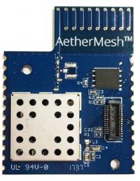 AetherMesh Module
