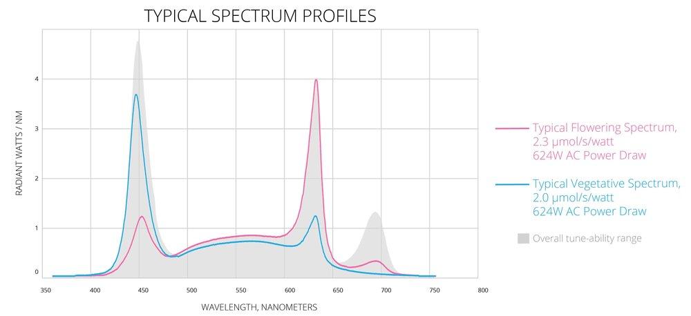 FluxScale 600 Spectra-low.jpg