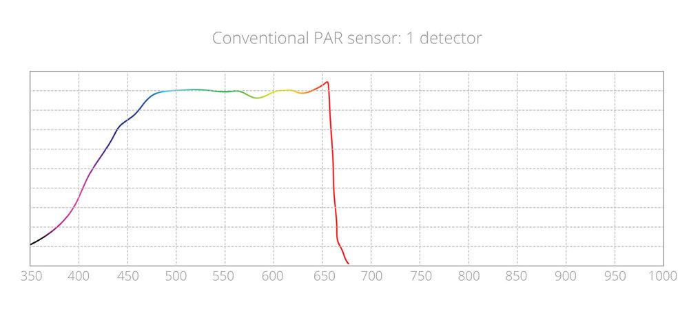 PARspec channels-04.jpg