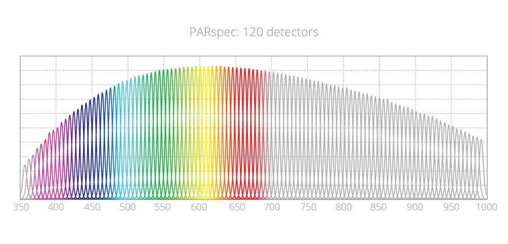 PARspec channels-05.jpg