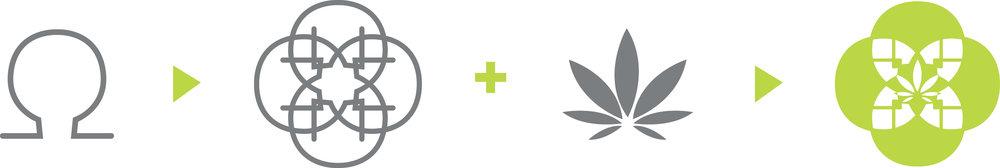 OmegaBlendsLogo_Symbols.jpg