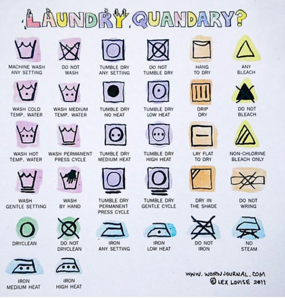 How To Decipher Laundry Symbols Alison Bruhn Style Consulting