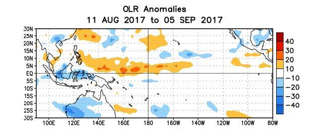 Figure 1. Average sea surface temperature (SST) anomalies (°C) for the week centered on 6 September 2017. Anomalies are computed with respect to the 1981-2010 base period weekly means.  Courtesy - Climate Prediction Center NOAA / National Weather Service