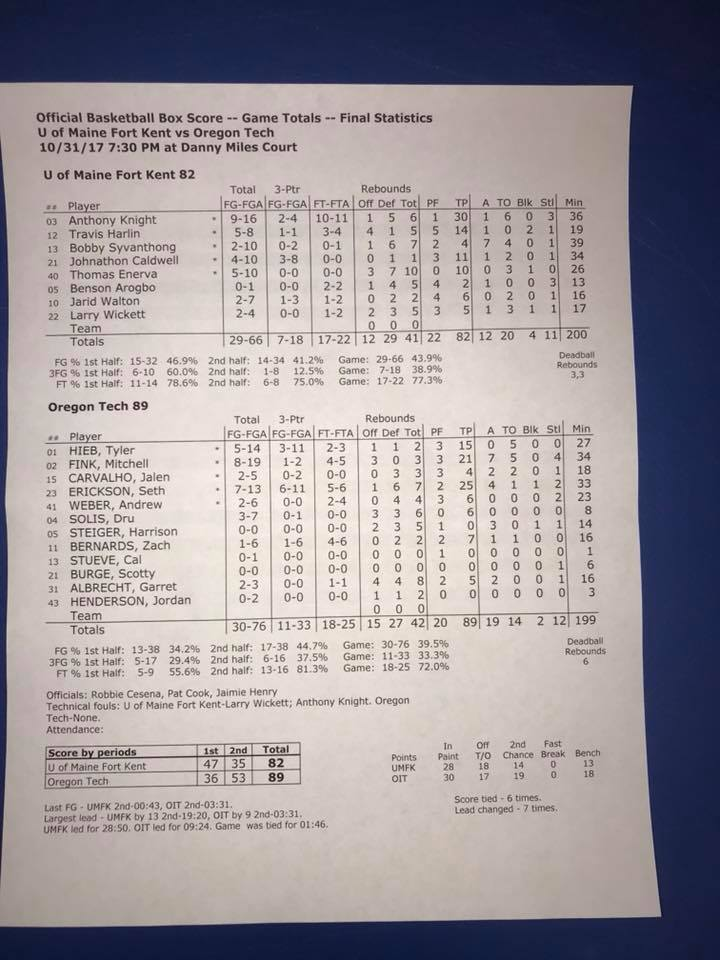 Official Basketball Box Score - Game Totals - Final Statistics