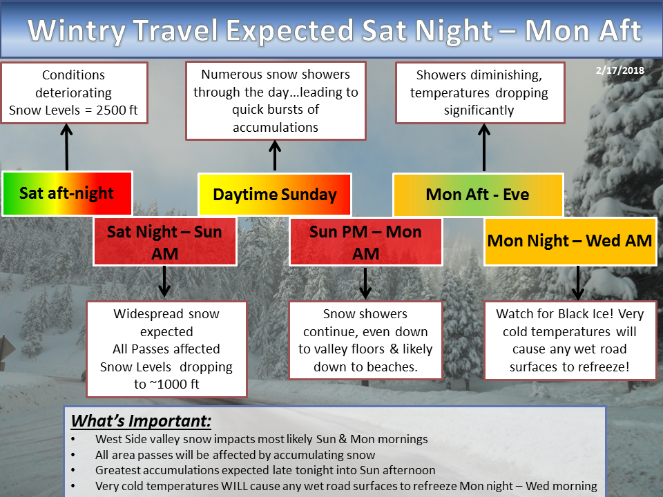 Wintery Travel Expected - National Weather Service. CLICK FOR LARGER