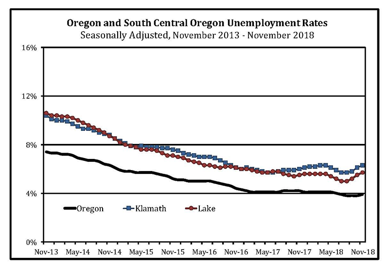 Employment in South Central Oregon_Page_1.jpg