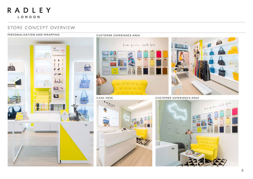 RADLEY-CONCEPT-MANUAL_02.jpg
