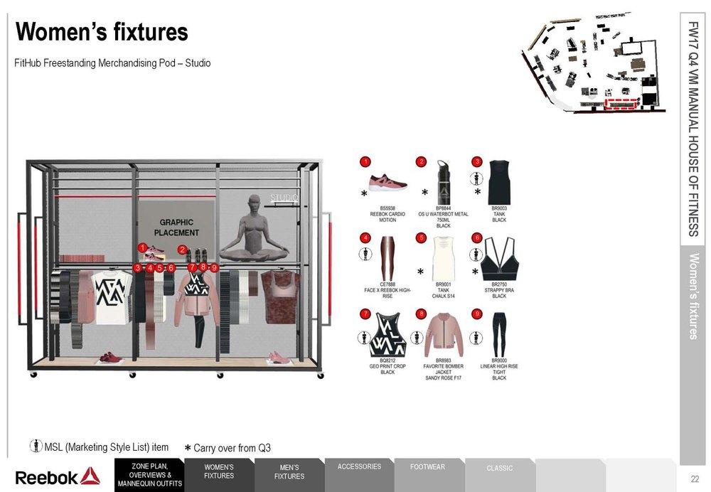 TRC Plans for Women's Fixtures LA. SALLE. DE. SPORT Paris