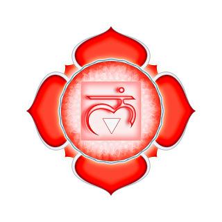 Base chakra symbol