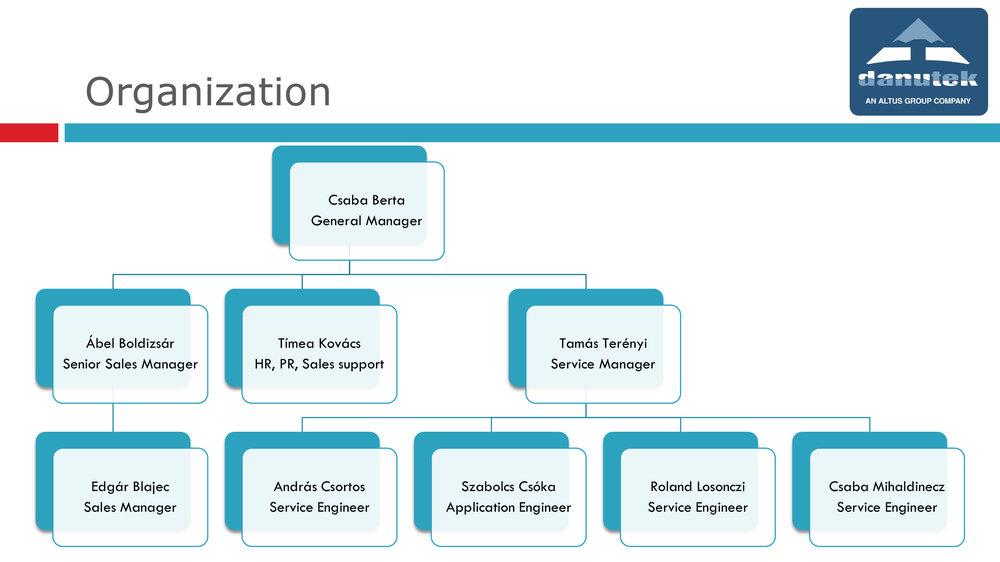 Danutek Company Presentation-6.jpg