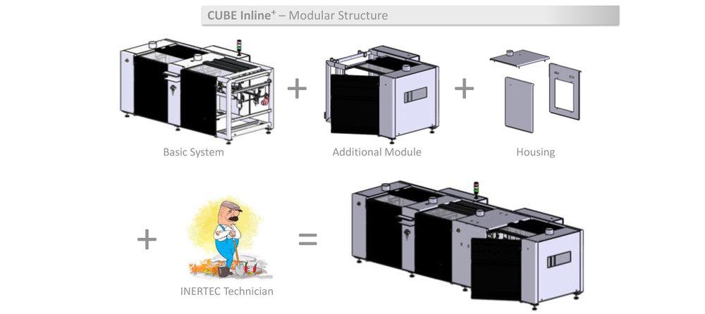 Modular Structure.jpg