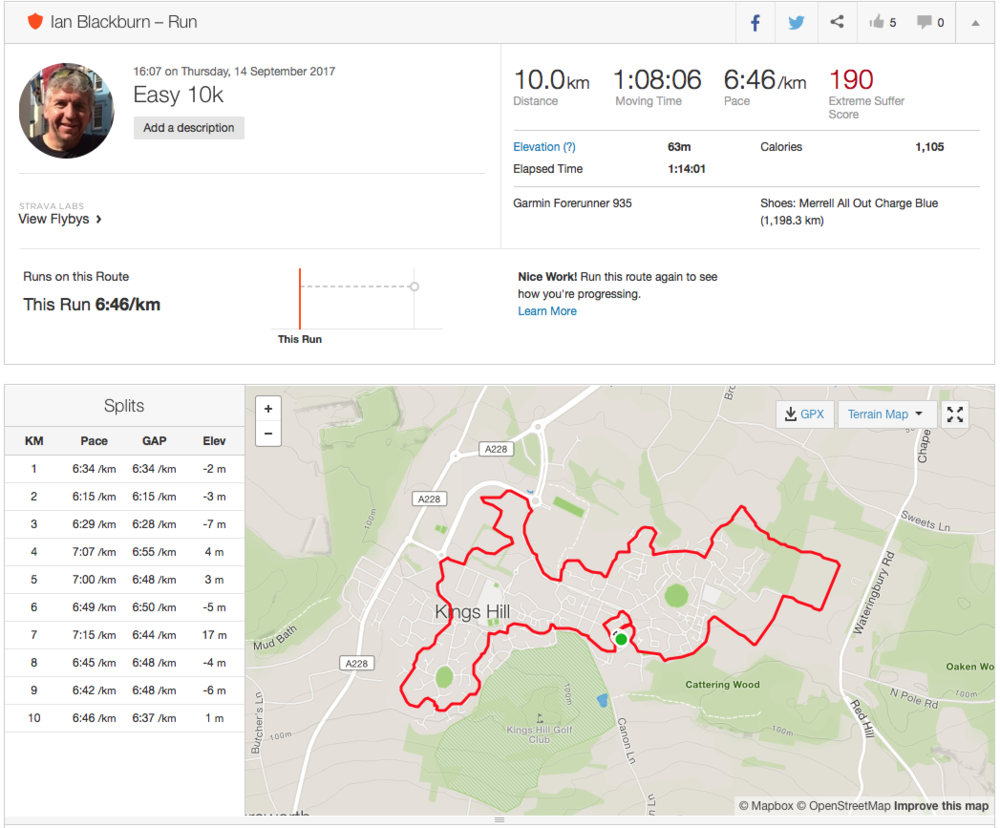A perfect 10K distance, though HR was high for that pace for some reason