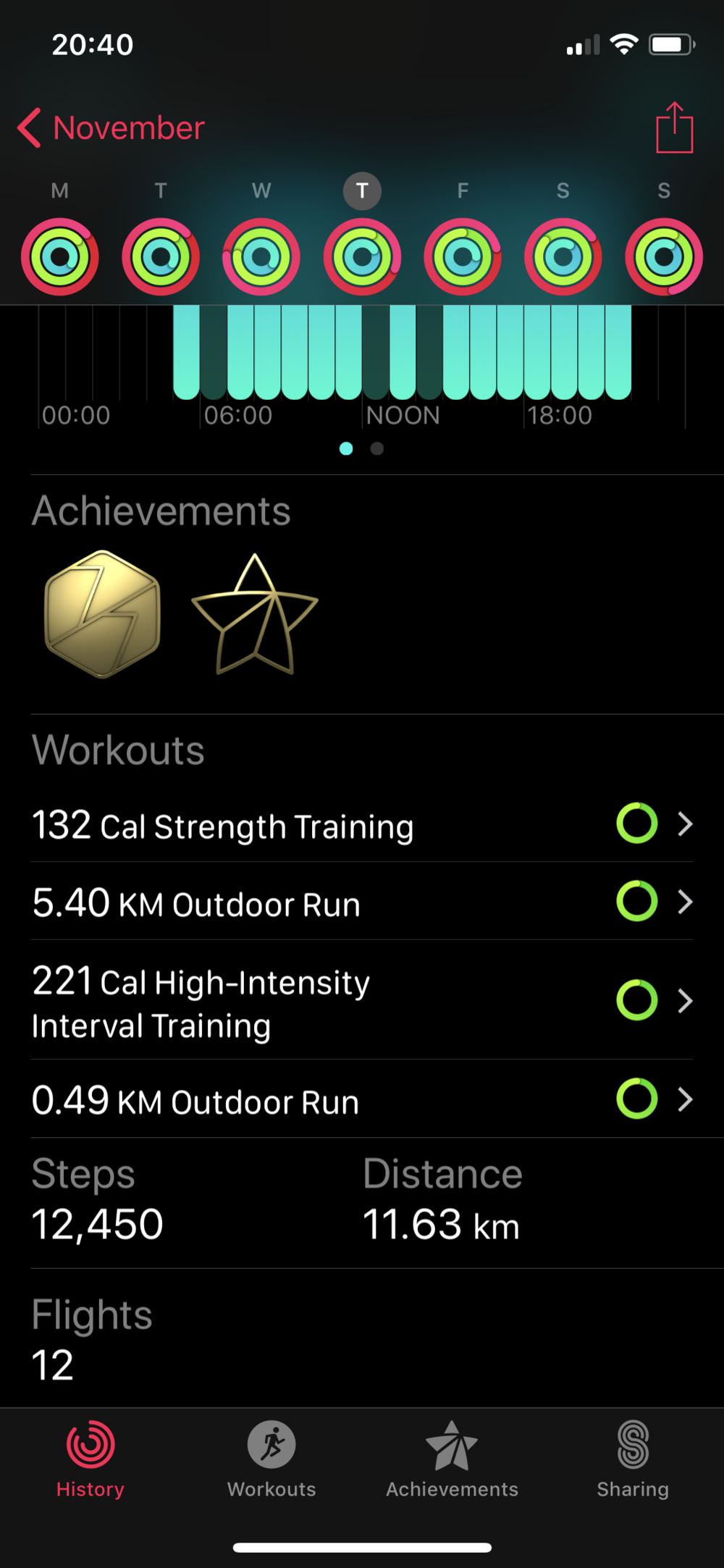 So What Exactly Is High Intensity Interval Training On Apple Watch Workouts Timers For Tabata Hiit And Circuit Are Included Summary