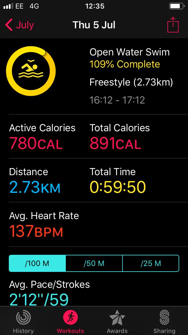 123941929aa Blog - The Apple Watch Triathlete