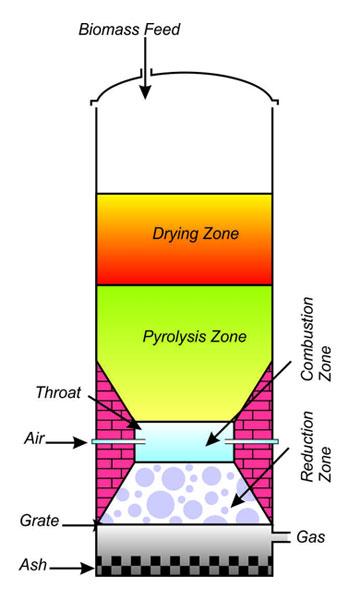 biomass dryer.jpg