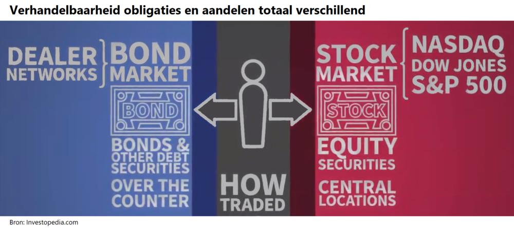 Verhandelbaarheid.png