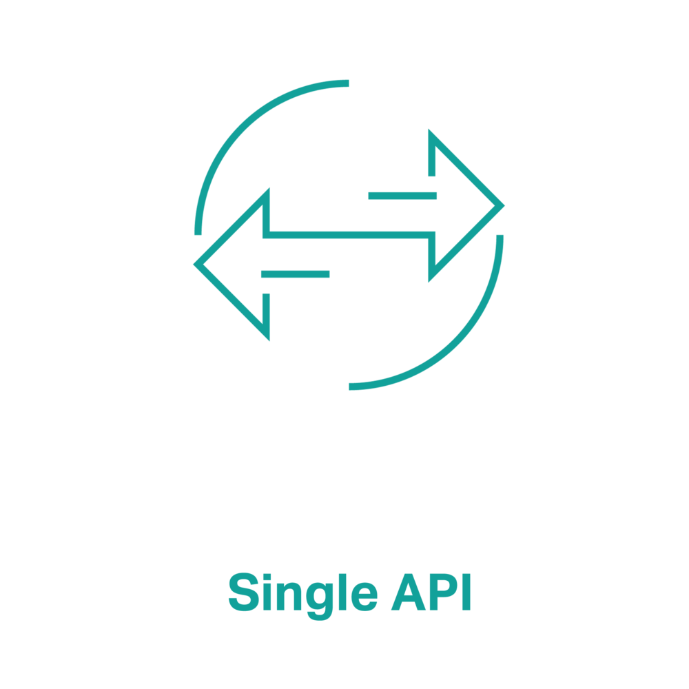 Access Via a Single API