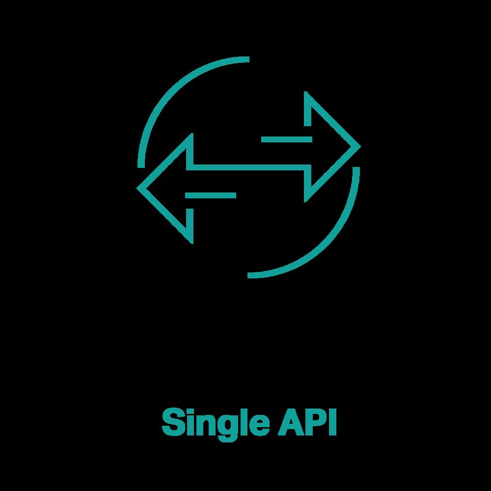 Access Via a Single API
