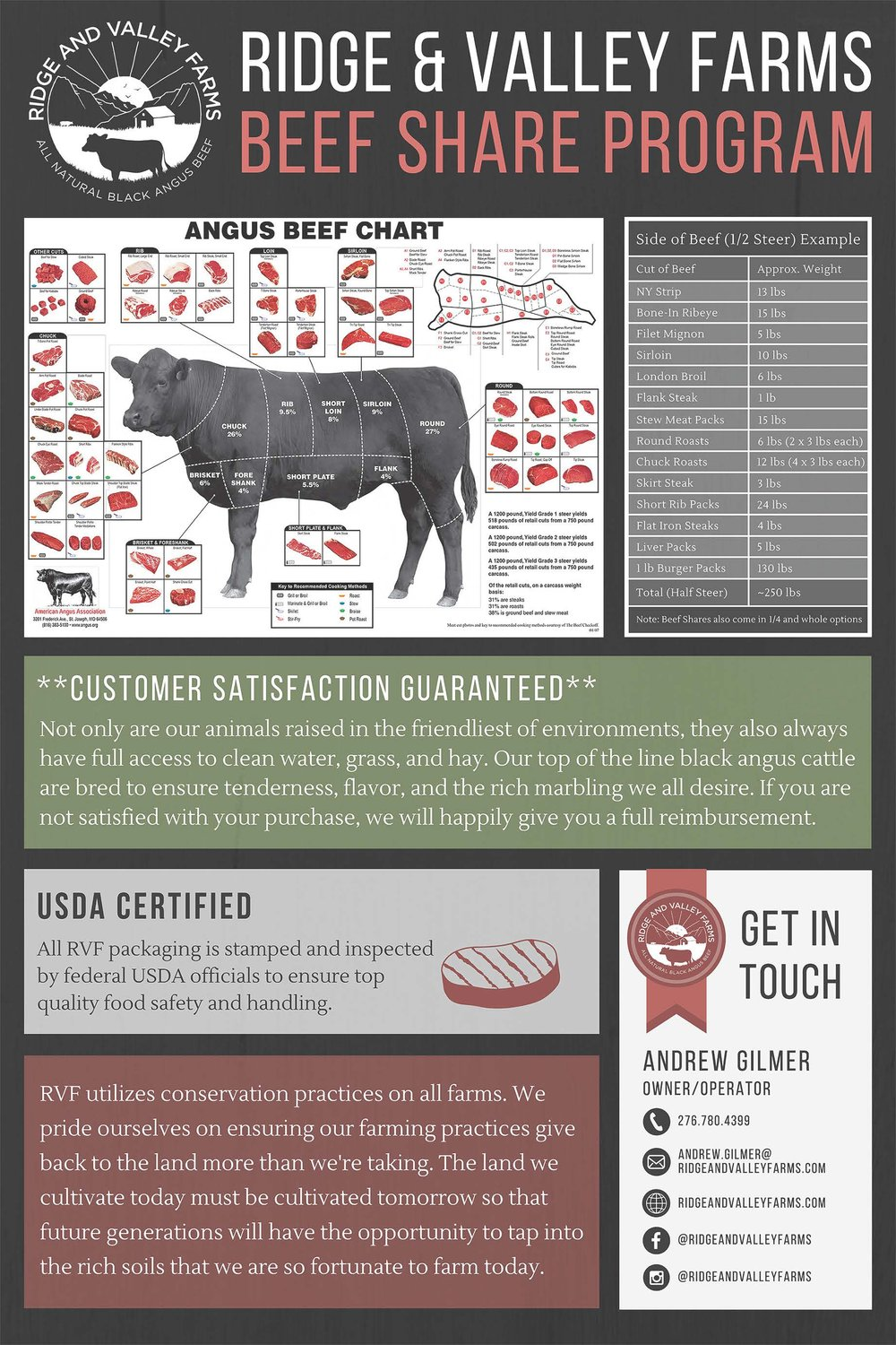 BEEF SHARES - At Ridge and Valley Farms, we do things a little differently...and that is a good thing. Part of our experience is allowing you to be a part of the process. With our program, we specialize in BEEF SHARES - a unique experience where you get a share of an entire steer. These are sold as quarters, halves, and whole shares - meaning you get an equal portion of ALL of the cuts from the steer (steaks, roasts, burger, etc).We raise the animals right here in southwest Virginia. They're processed here locally, too. And through this program, you get the benefit of purchasing a locally raised animal right here where you live.At Ridge and Valley Farms, we do things a little differently...and that is a good thing. Part of our experience is allowing you to be a part of the process. With our program, we specialize in BEEF SHARES - a unique experience where you get a share of an entire steer. These are sold as quarters, halves, and whole shares - meaning you get an equal portion of ALL of the cuts from the steer (steaks, roasts, burger, etc).We raise the animals right here in southwest Virginia. They're processed here locally, too. And through this program, you get the benefit of purchasing a locally raised animal right here where you live.RESERVE NOW