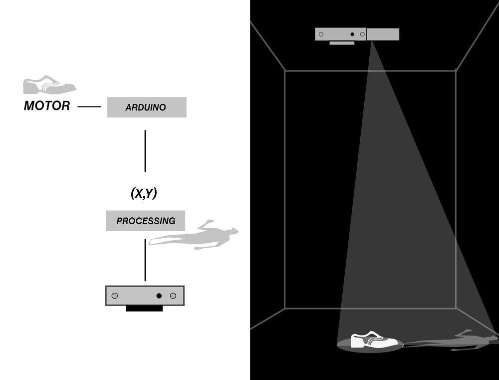 process sketch2.jpg