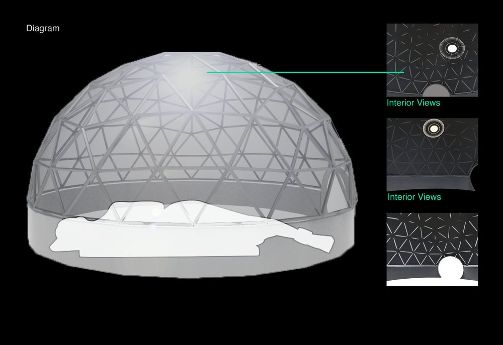 Very lightweight skeleton construction, users can shrink and amplify at any time. It is easy to adapt to any basement environment. Install the device into tent, avoid moisture, offset noise, protect money and have some privacy.