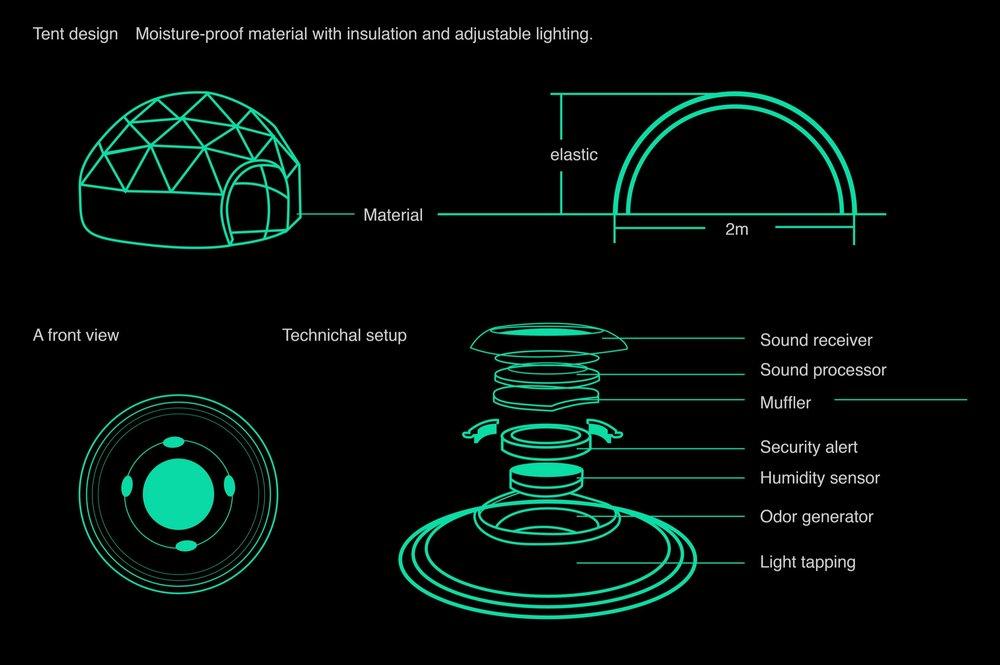 Tent design (up) +Environmental regulator (down)=Basement tent