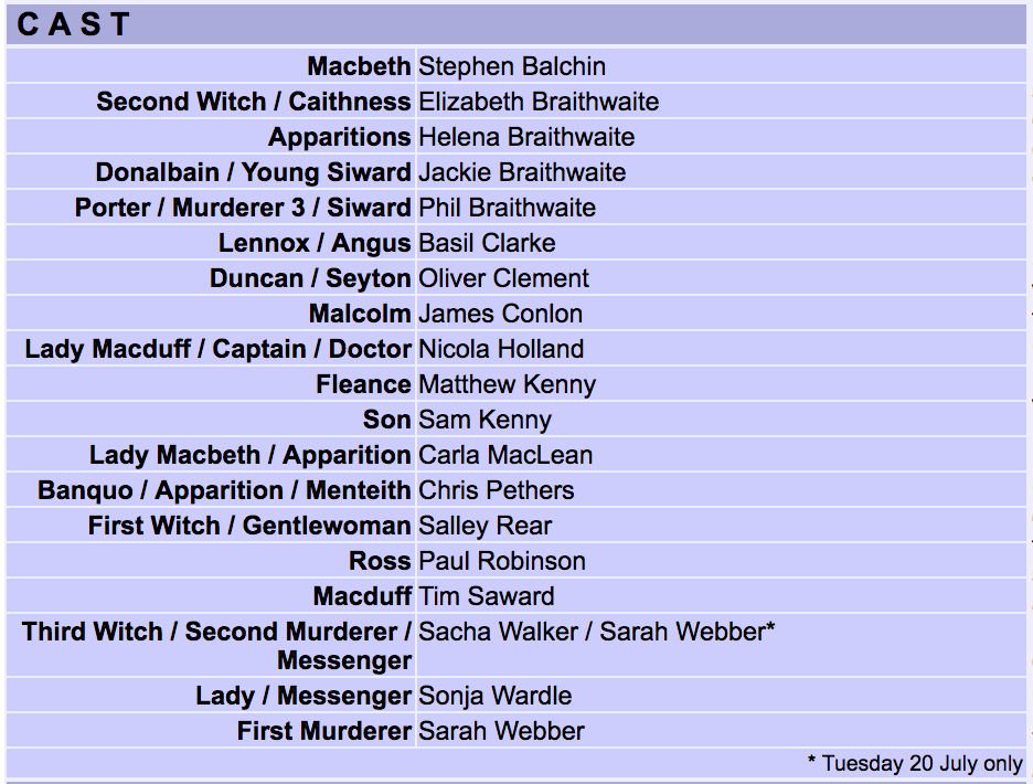 3. Macbeth.png