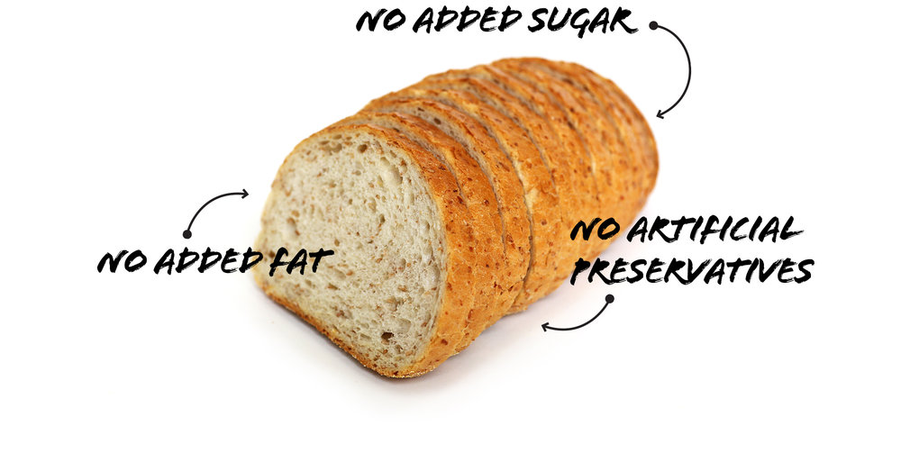 no-added-city-bread-rye.jpg