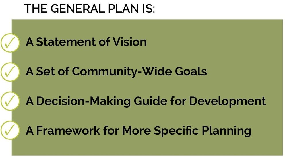 What is a general plan1.jpg