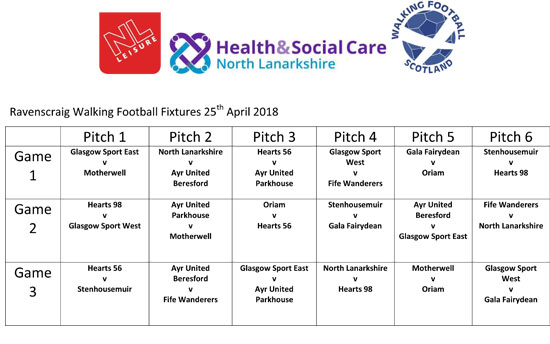 League Fixtures 25th April 2018