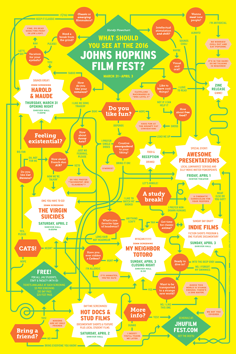 JHFF2016_poster.png