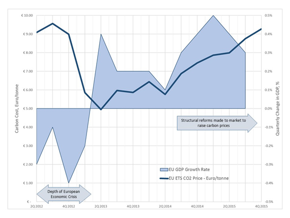 Figure 2 graph.jpg
