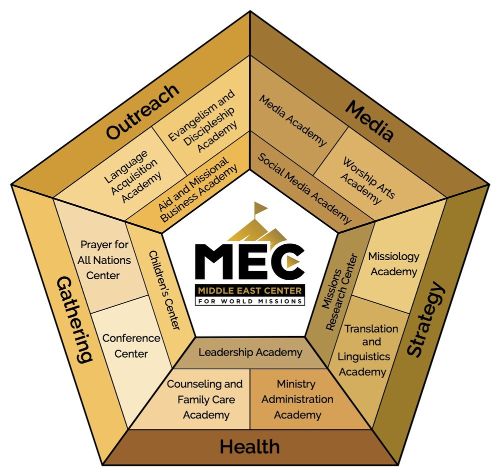 MEC Pentagon - V8 (Gold colors) .jpg