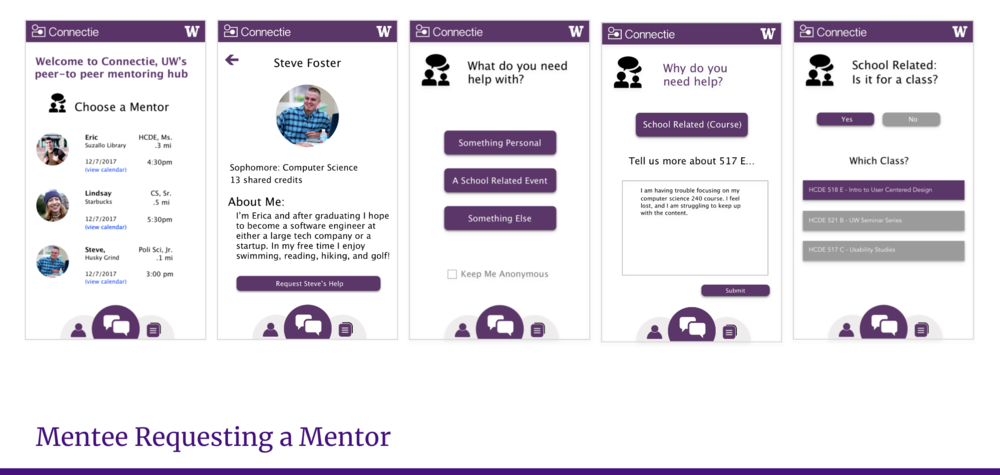 Mentee can select a mentor out of the list, briefly describe their situation, and request a meeting.