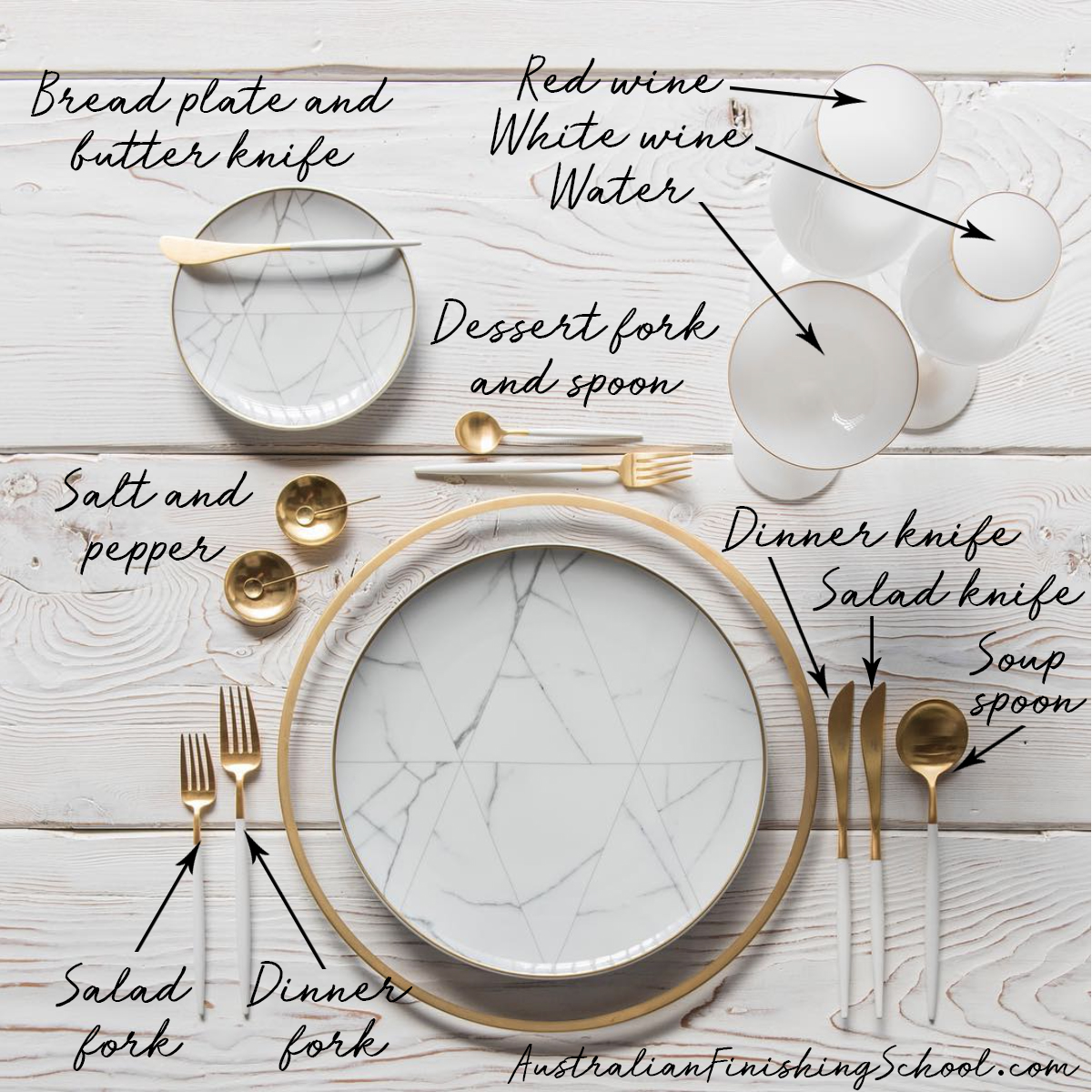 Basic Dining Etiquette & Table Manners