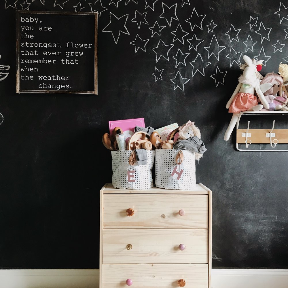 Easter Baskets on Chalkboard Wall