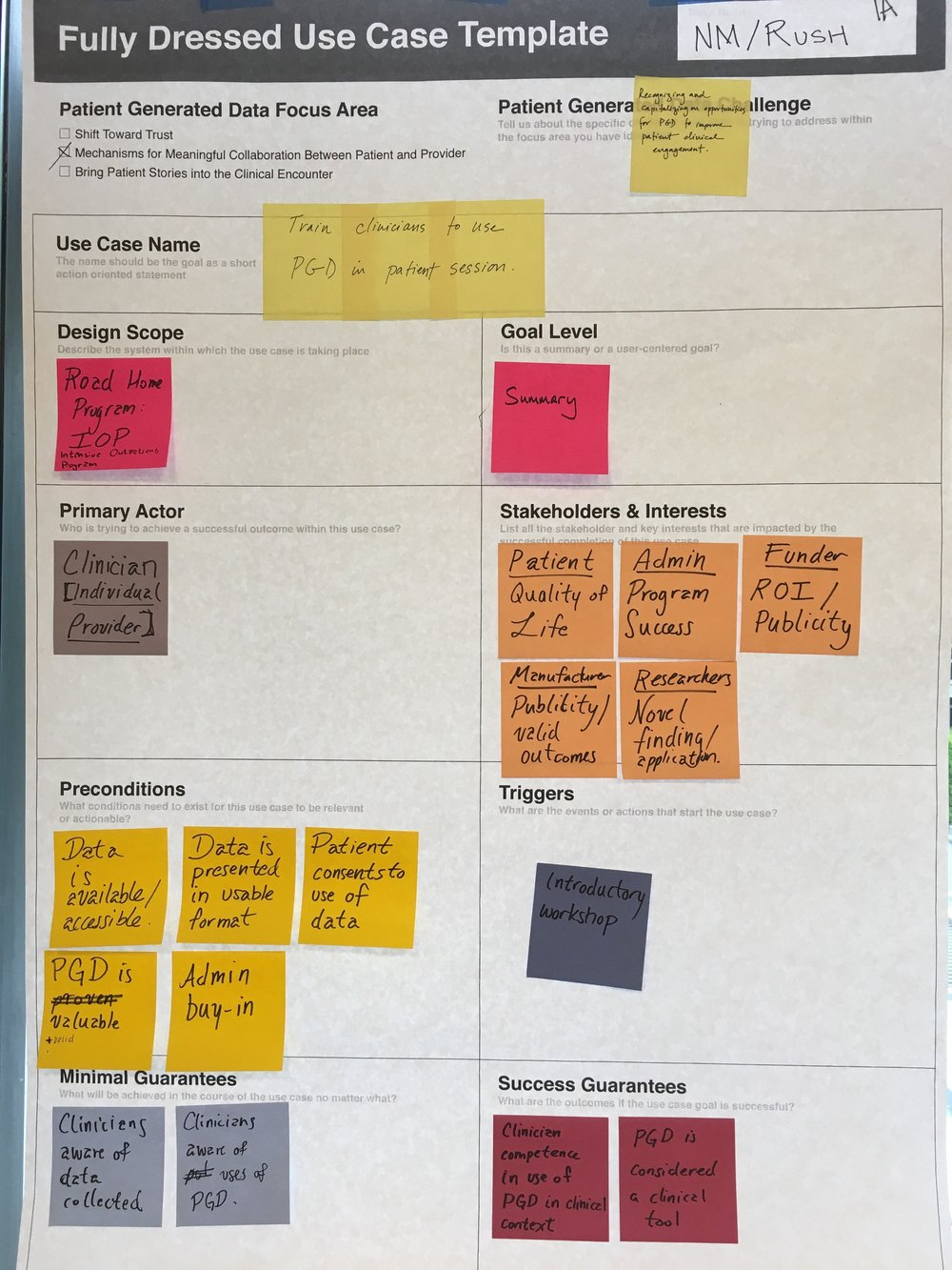 Use cases - One of our several scenarios explored through a use case template created by the Reos team.