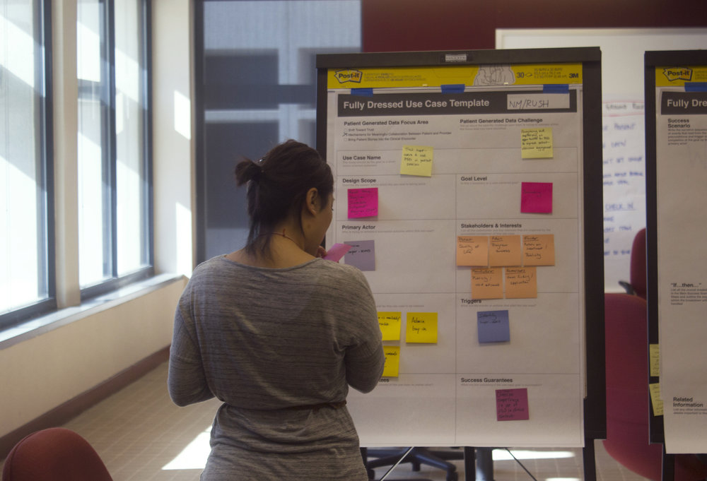 AT RWJF HQ - Writing out use cases on stickies so they can be easily repositioned.