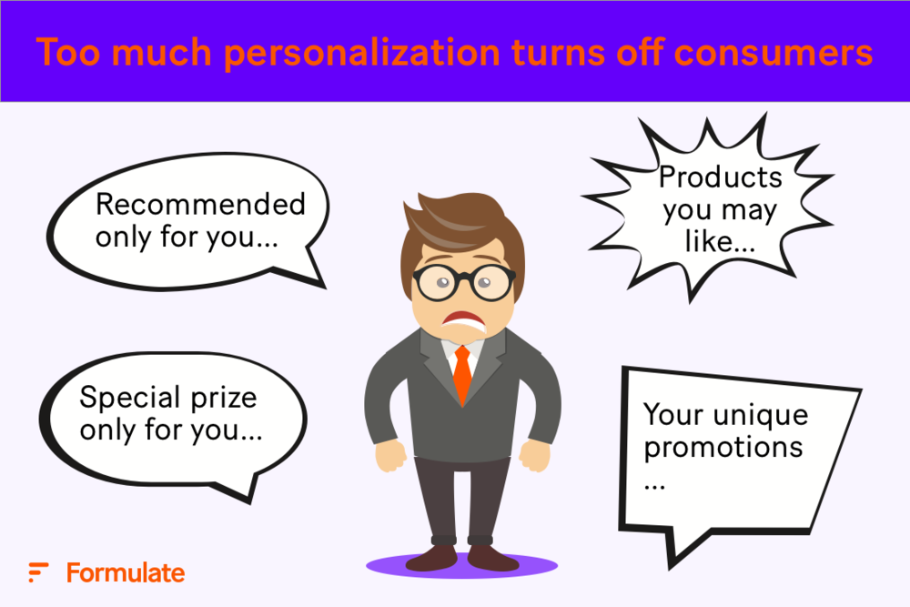 Too much personalization turns off consumers.png