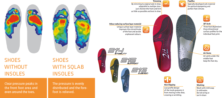sqlab insole 2.png