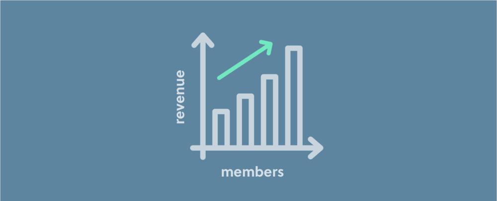 membership-graph.png